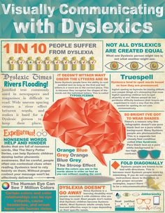"""Visually Communicating with Dyslexics"" infographic by Katy Souders. ""This is an infographic I made to go along with a research project I did on finding better techniques to visually communicate with dyslexics."" For a larger version, go to: http://grumbles87.deviantart.com/art/Visually-Communicating-with-Dyslexics-Infographic-448714009"