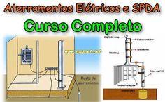 Aterramentos Elétricos e SPDA - Curso Completo, Veja em detalhes no site http://www.mpsnet.net/loja/index.asp?loja=1&link=VerProduto&Produto=240 #cursos via @mpsnet