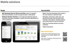 SAP Business One: Mobile Access to Corporate Data to Engage Customers More Readily