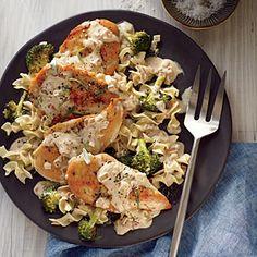 Chicken Cutlets with Tarragon-Mustard Sauce CookingLight / MyRecipes.com