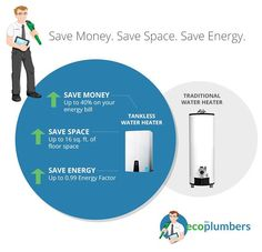 1000 Images About Eco Plumbers News On Pinterest