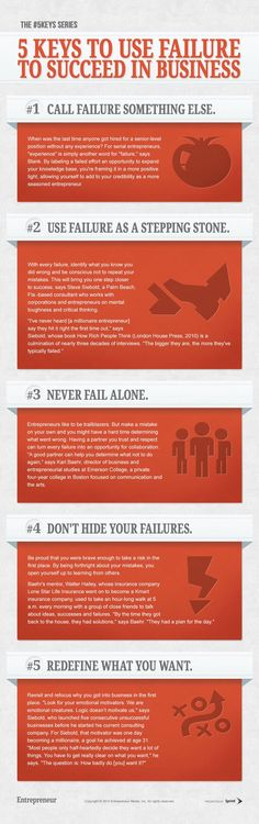 You Have 5 Magical Keys To Turn Failure Into Success. Are You Using Them? -