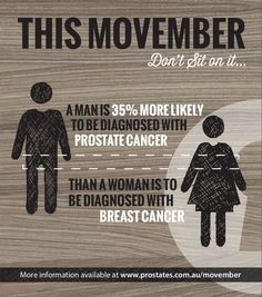 Did you know this statistic about prostate cancer?