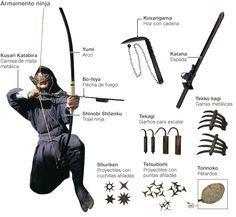 Armamento ninja