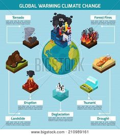 Global warming climate change orthogonal isometric infographics with natural disasters and earth with factory vector illustration Poster ID:210989161