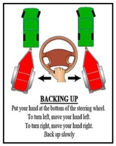 RV Hacks: Awesome Trailer Camping Ideas, Make Your Happy Camper Having a trailer isn& free. Normally the trailer is attached at the rear of the car that you are using to transport it with you and then once you ach. Camping Hacks, Travel Trailer Camping, Rv Hacks, Camping Gear, Travel Trailers, Truck Camping, Camping Outdoors, Rv Travel, Camping Equipment
