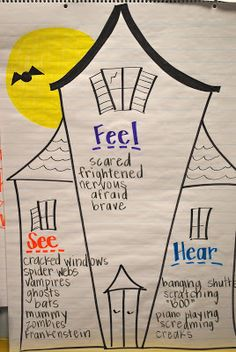 Halloween Language Arts Activities High School   halloween     Halloween haunted house writing activity to build student vocabulary of Halloween words and use of positional words by illustrating the sentences