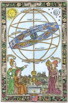 Woodcut Of The Celestial Sphere By Erhard Schon, 1515.  An Alchemy artwork.