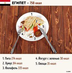 Мы приготовили и сравнили завтраки из разных стран мира