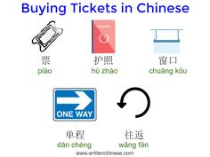 Learn some basic vocabulary to help you buy tickets for traveling in China.