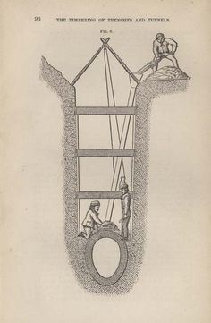 Figure from a paper entitled 'The timbering of trenches and tunnels' by Charles Turner, from the Journal of the Society of Engineers, 1871.