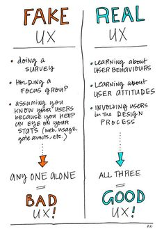 Doing *Real* User Experience Work Ui Design, Poster Design, Web Design Tips, Web Design Company, Layout Design, Tool Design, Design Websites, Website Design Services, Design Thinking Process