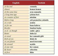 Good expressions English Vinglish, English Lessons, Learn English, Learn Turkish Language, Learn A New Language, British Sign Language, English Language, Vocabulary Journal, Turkish Lessons