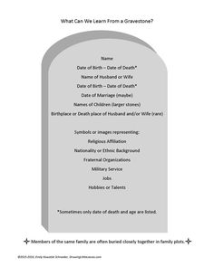 Printables - Growing Little Leaves: Genealogy for Children Make A Family Tree, Genealogy Forms, Ancestry, Family History, Cemetery, Death, Names, Printables, How To Get