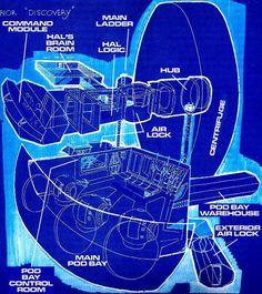 Deck Plans - Atomic Rockets