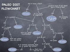 Makes the whole Paleo concept a little easier...and funny too