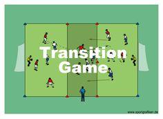 http://www.top-soccer-drills.com/transition-game.html #SoccerTrainingVideos #Soccer #Training #Videos
