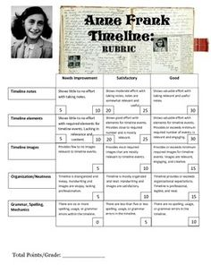 Image of: Reddit The Diary Of Anne Frank The Play Timeline Unit Project First Year Teaching Teaching Pinterest 27 Best Anne Frank The Diary Of Young Girl Images Anne Frank