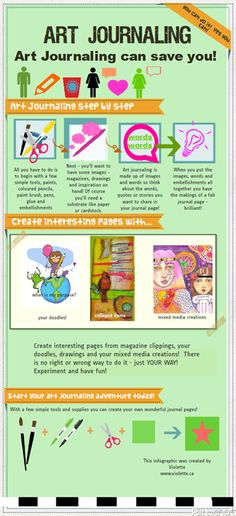Infographic on Art Journaling #arttherapy