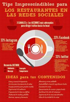 on line tips Mundo Marketing, Tourism Marketing, Seo Marketing, Mobile Marketing, Marketing Digital, Business Marketing, Content Marketing, Online Marketing, Social Media Marketing