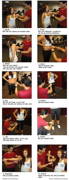 Var på kroppen mäter man med måttband? - Lailanis Blogg - Finest.se