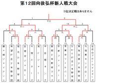 トーナメント表 第79回大会 - ajbba-gakudoubuのJimdoページ
