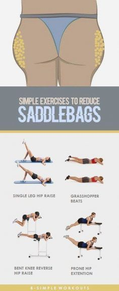 8 simple exercises to lose saddlebags on your thighs yoga & fitness - Workout at Home Fitness Workouts, Yoga Fitness, Easy Workouts, At Home Workouts, Fitness Fun, Workout Routines, Health And Fitness, Cardio Routine, Do Exercise