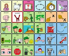 If Only I Had Superpowers: Core Words and Autism- Language Based Communication Boards