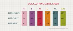 Free Dog Clothes Patterns: Dog clothing sizing chart