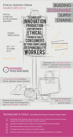 Source Expo 2013 Building Sustainable Supply Chains  Created by Responsible Trade Worldwide