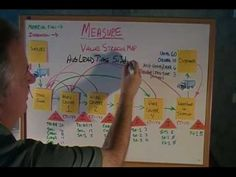 Current State Value Stream Mapping