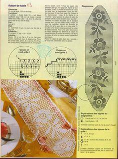 Inspirações de Croche com Any Lucy: Trilho de Mesa