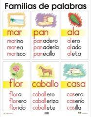 Carteles aula. Familia de palabras