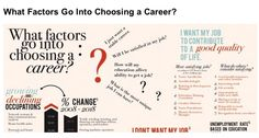 The Career Path