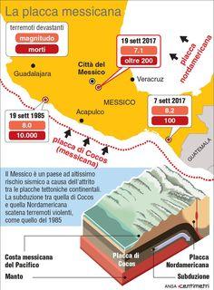 TERREMOTO IN MESSICO STRAGE DI VITE UMANE 225 MORTI - RACCONTI DI VITA