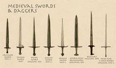 Medieval-Swords.jpg (750×444)