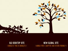 Eventual Future-friendly adaptive web experience.  by Brad Frost