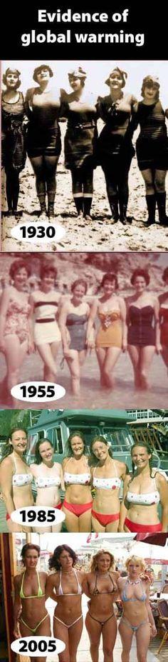 Evidence of global warming.  hahahahaha