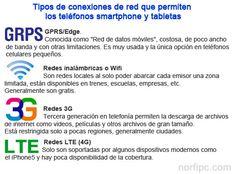 Tipos de conexiones a  la red que permiten los teléfonos celulares y tabletas