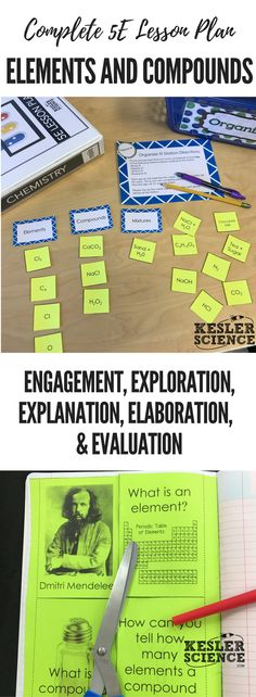 Balancing Chemical Equations E Lesson Plan Ready To Print And