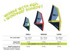 Inflatable Windsurfing SUP Rig