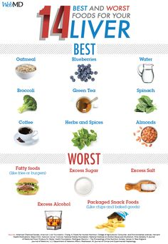 Liver Cleanse Detox 14 Best and Worst Foods for Your Liver - Get some simple diet tips to keep your liver healthy, including the best veggies to keep disease away and some snacks you'll want to avoid. Fatty Liver Diet, Detox Your Liver, Liver Detox Cleanse, Detox Diet Plan, Healthy Liver, Healthy Detox, Stomach Cleanse, Easy Detox, Foods For Liver Health