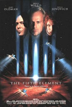 The Fifth Element Movie Poster (1997)