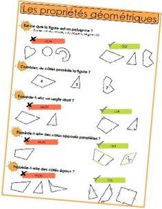 propriétés géométriques