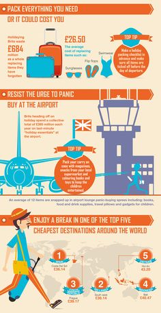 Travel Savvy!!  #traveltips