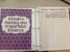 All you need to organize your teaching evidence for your district's evaluation system!