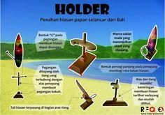 Holder - Rifqi Febri Hertianto - Kelas 1, Kelompok 6