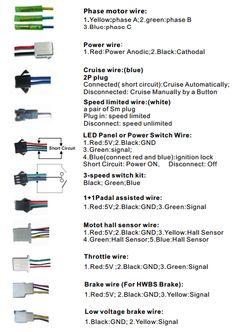 Scheme controller-e pentru biciclete electrice Electric Bike Kits, Electric Scooter, Electric Cars, Diy Security Camera, Electrical Diagram, Computer Coding, Scooter Bike, Martial Arts Workout, Power Wire