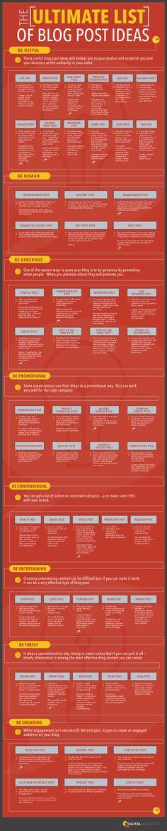 The Ultimate List of Blog Post Ideas via @angela4design