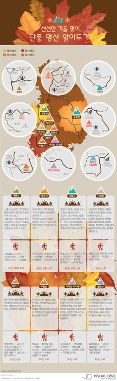 [Infographic] 가을 단풍 명산에 관한 인포그래픽